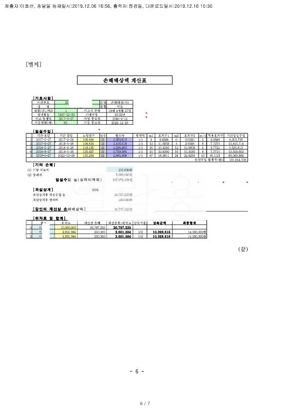 20191216 이혜미외1 판결문(자동확인) 도달_6.jpg