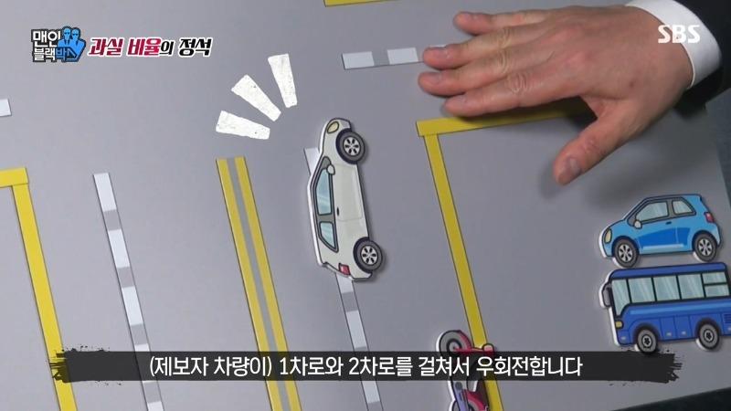교통사고 피해자 전문 변호사 유형별 과실비율 36.jpg