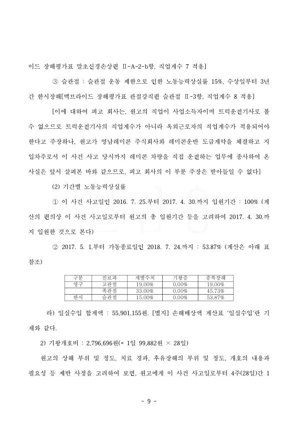 20200609 신현기 판결문(자동확인) 도달_9.jpg