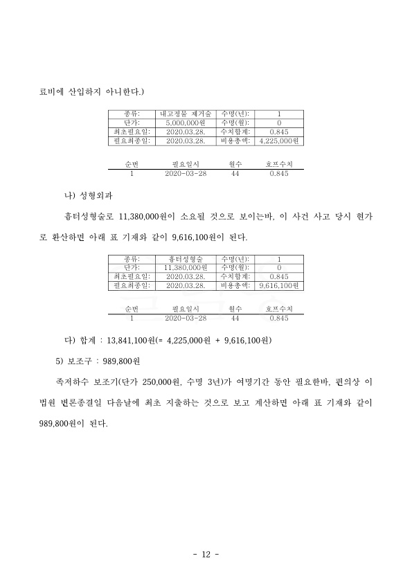 20200609 신현기 판결문(자동확인) 도달_12.jpg