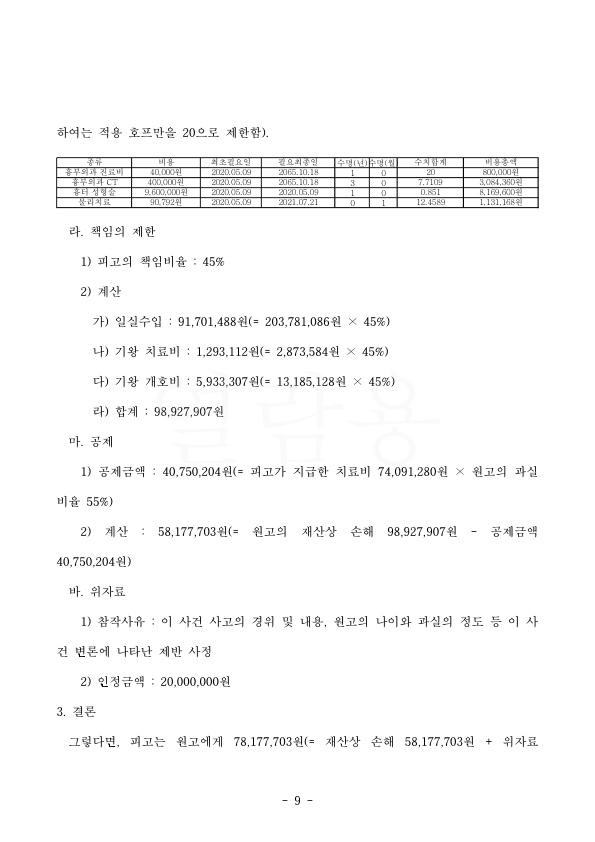 20200721 배광균 판결문(자동확인) 도달_9.jpg