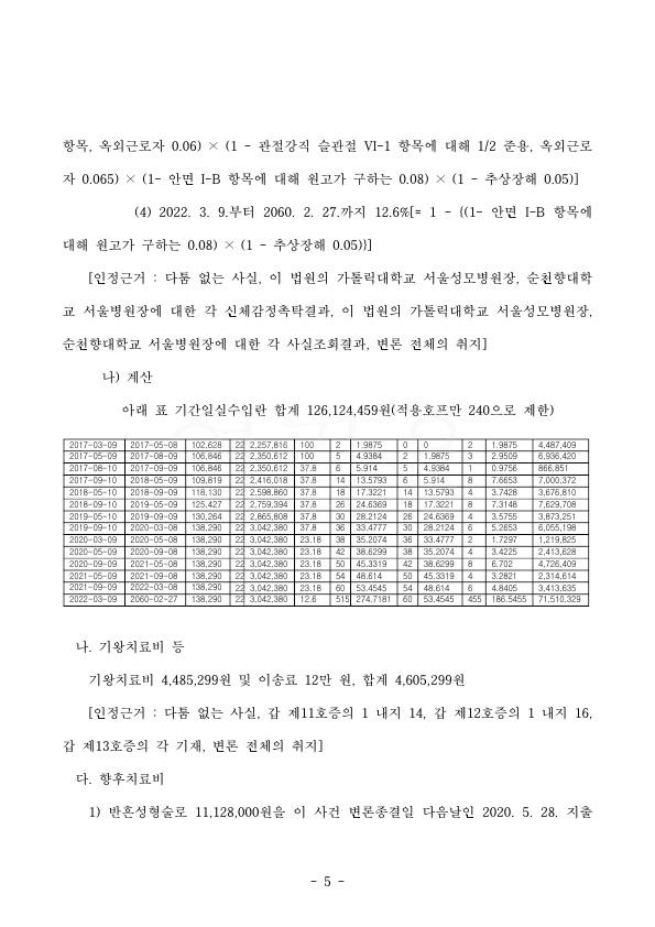 20200717 양윤진 판결문(자동확인) 도달_5.jpg