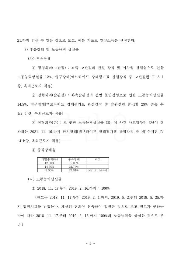 20201208 곽종규 판결문(자동확인) 도달_5.jpg