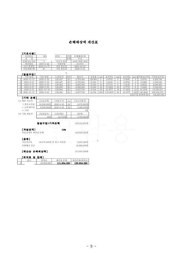 20201208 곽종규 판결문(자동확인) 도달_9.jpg