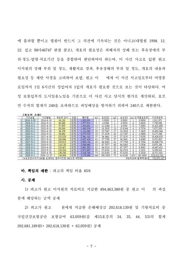 20201230 이지원 외2 판결문(자동확인) 도달_7.jpg