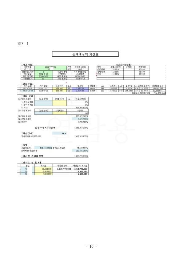 20201230 이지원 외2 판결문(자동확인) 도달_10.jpg