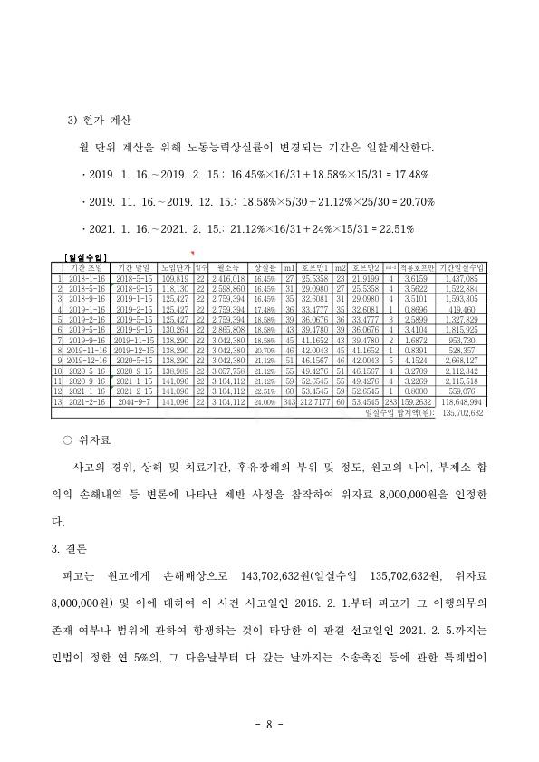 20210216 임재혁 판결문(자동확인) 도달_8.jpg